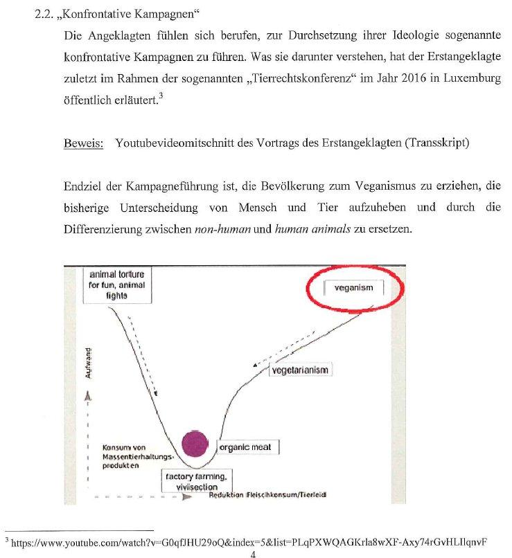 20170914SchriftsatzSchaffgotsch1