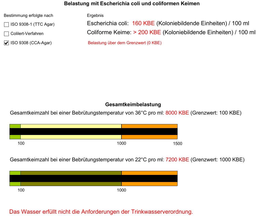 Gemütlich Anforderungen An Die Drahtstärke Von 100 Ampere ...